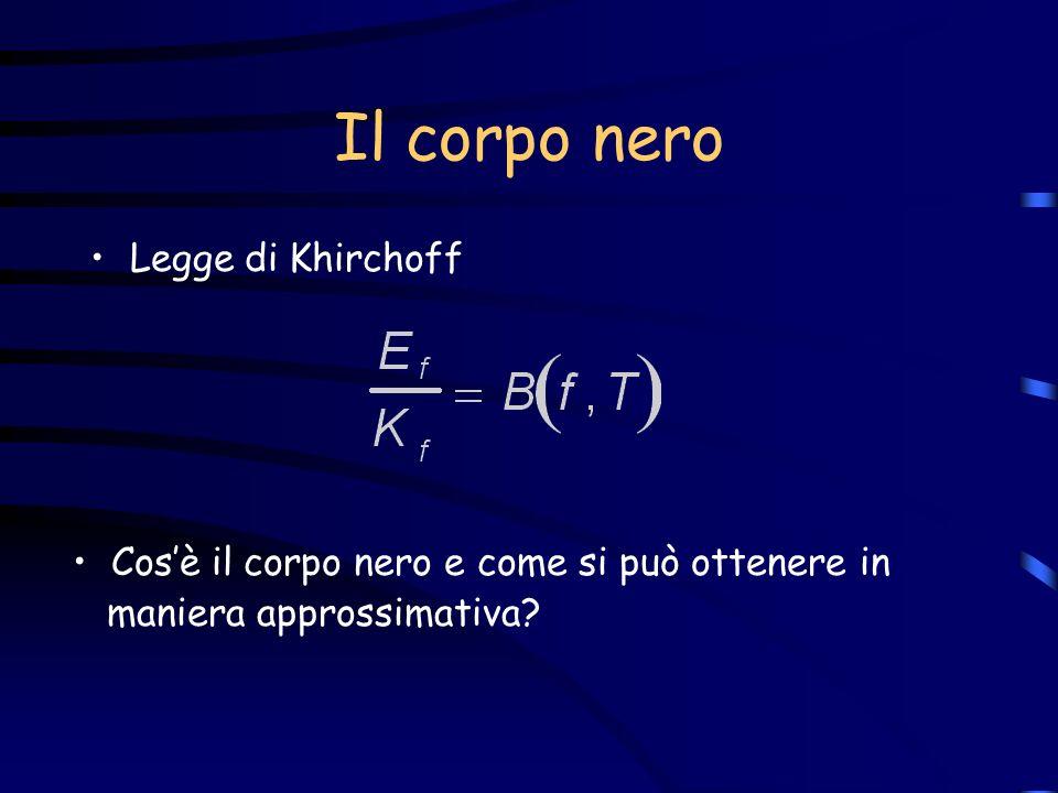 Il corpo nero Legge di Khirchoff