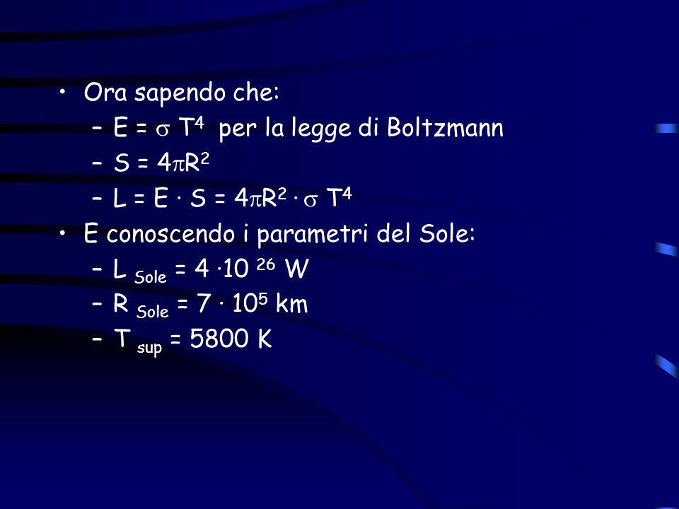 Ora sapendo che: E =  T4 per la legge di Boltzmann. S = 4R2. L = E · S = 4R2 ·  T4. E conoscendo i parametri del Sole:
