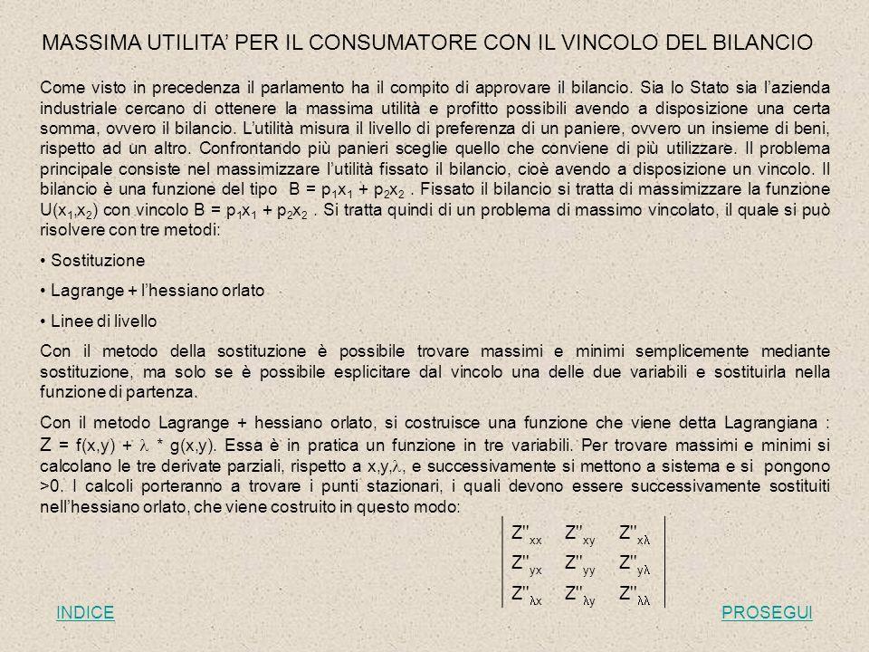 MASSIMA UTILITA' PER IL CONSUMATORE CON IL VINCOLO DEL BILANCIO