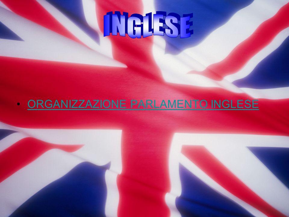 INGLESE ORGANIZZAZIONE PARLAMENTO INGLESE