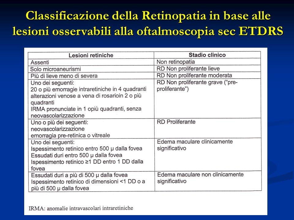 Classificazione della Retinopatia in base alle lesioni osservabili alla oftalmoscopia sec ETDRS