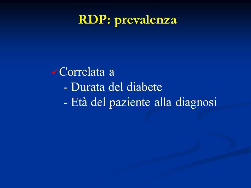 RDP: prevalenza Correlata a - Durata del diabete
