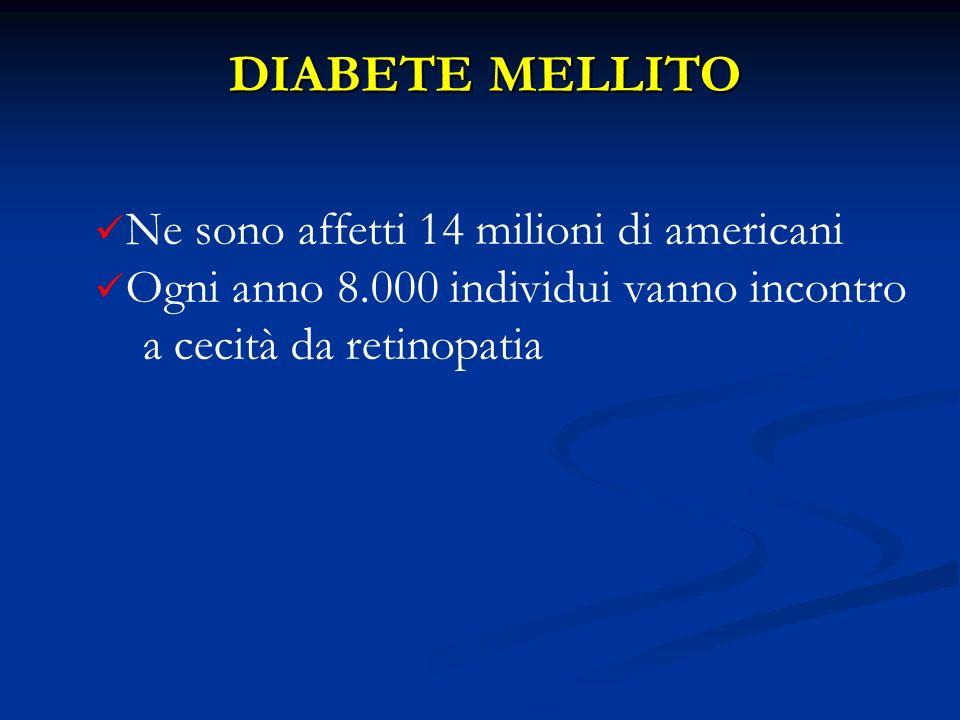 DIABETE MELLITO Ne sono affetti 14 milioni di americani