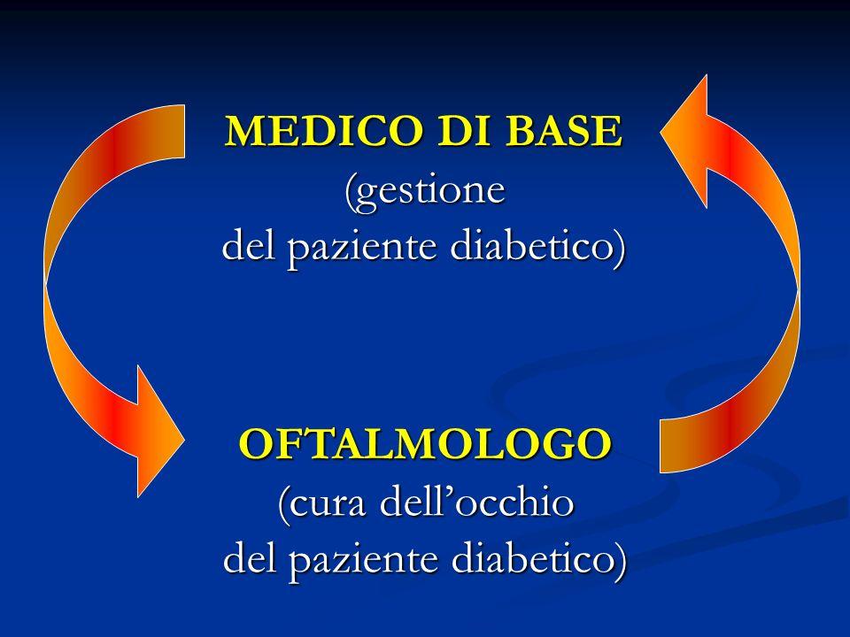MEDICO DI BASE OFTALMOLOGO