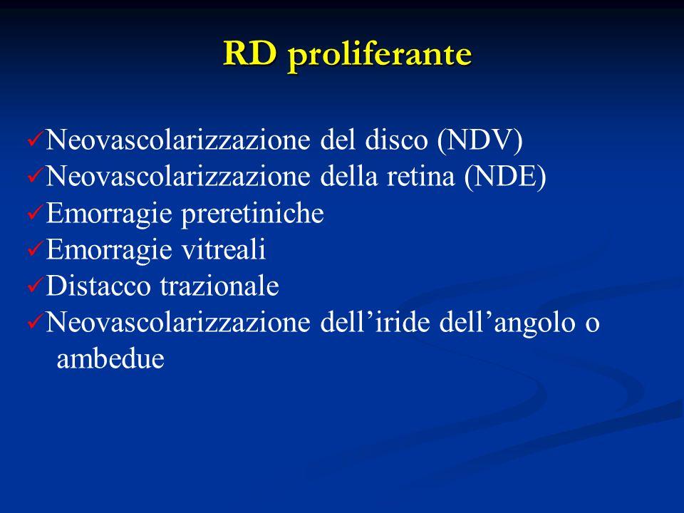 RD proliferante Neovascolarizzazione del disco (NDV)