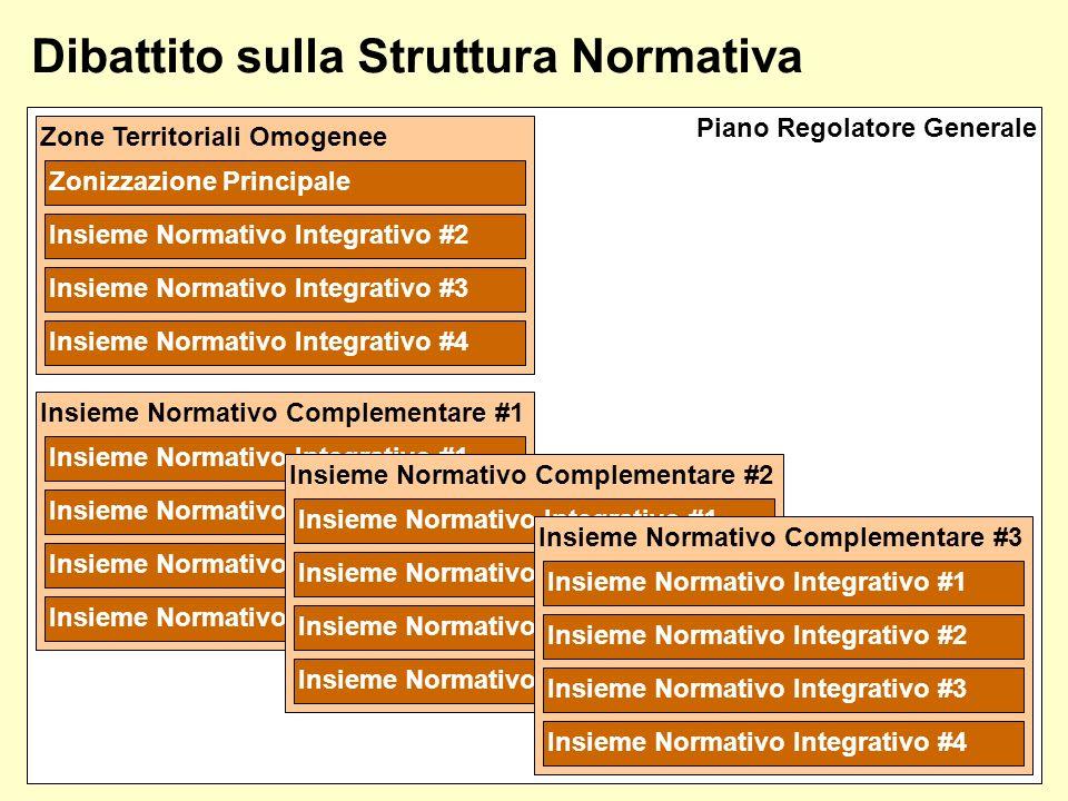 Dibattito sulla Struttura Normativa