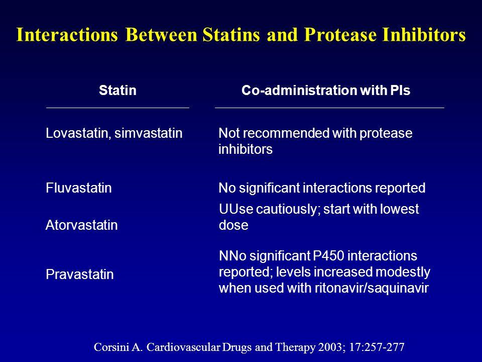 Farmaci che possono aumentare il rischio di miopatia e rabdomiolisi quando usati in associazione con le statine