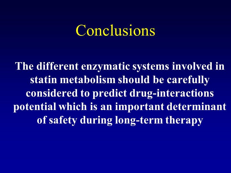L'inibizione enzimatica in genere coinvolge