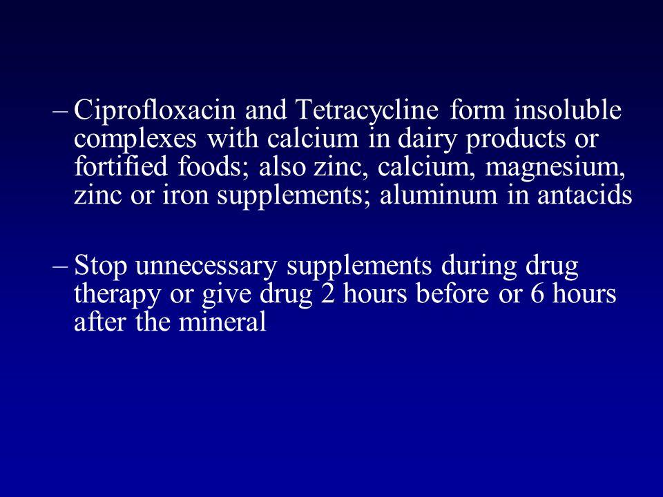 Iter del farmaco nell'organismo Circolazione sistemica