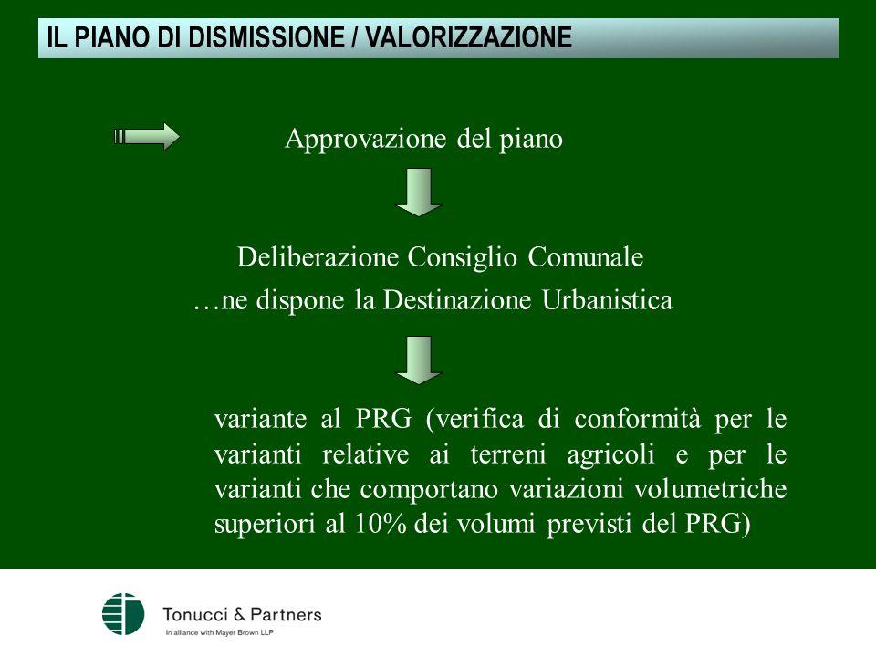 IL PIANO DI DISMISSIONE / VALORIZZAZIONE
