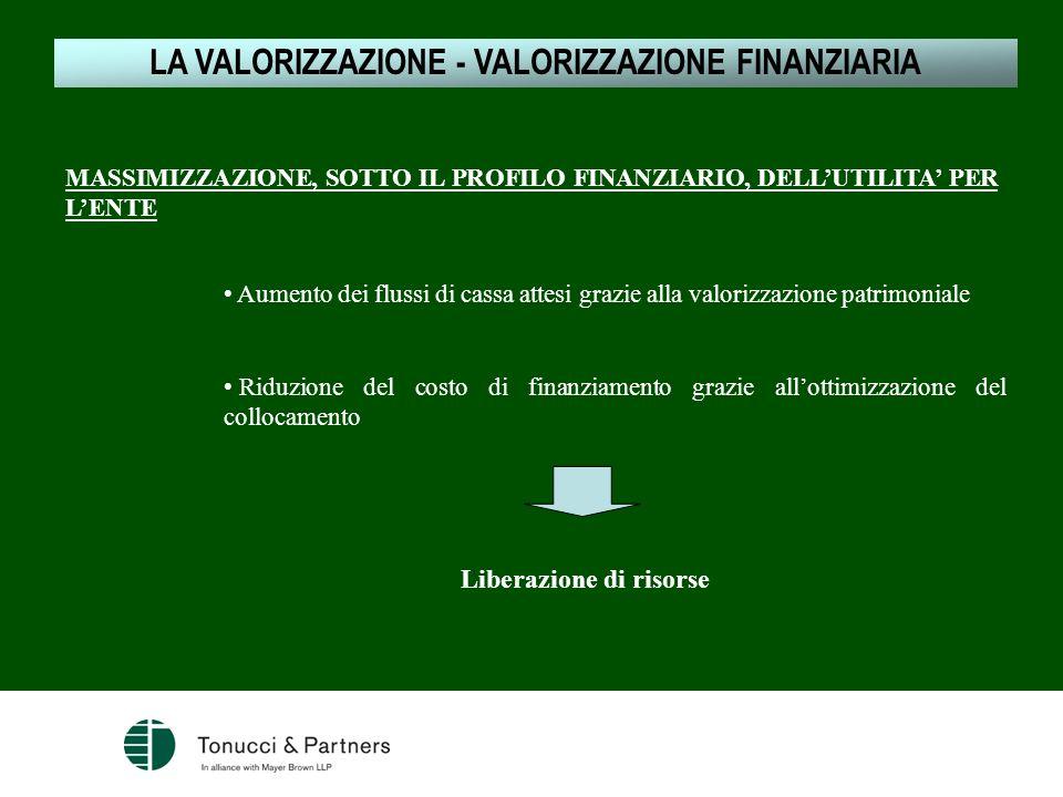 LA VALORIZZAZIONE - VALORIZZAZIONE FINANZIARIA Liberazione di risorse