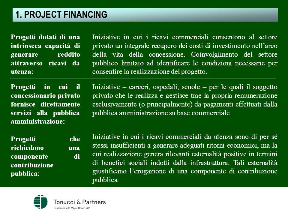 1. PROJECT FINANCING Progetti dotati di una intrinseca capacità di generare reddito attraverso ricavi da utenza: