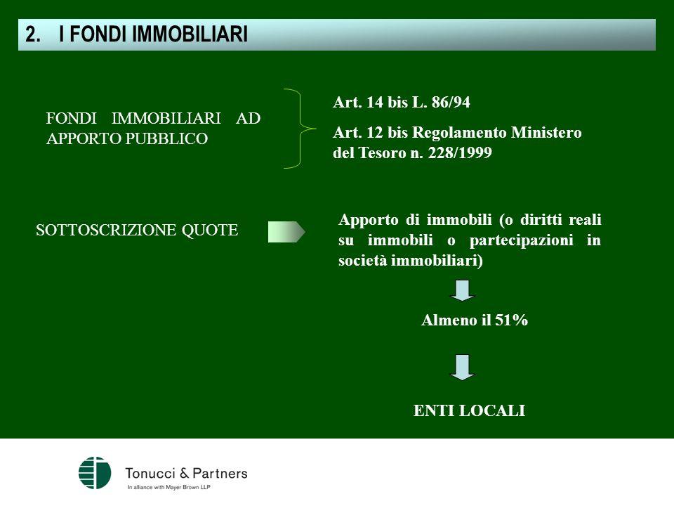 I FONDI IMMOBILIARI Art. 14 bis L. 86/94