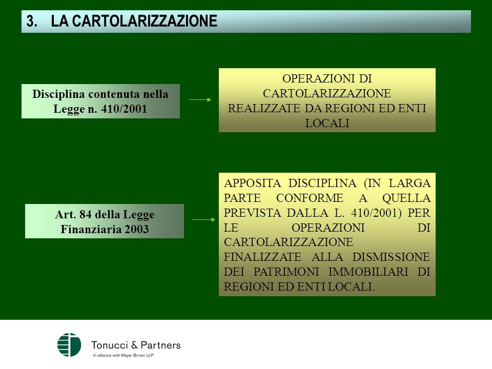 LA CARTOLARIZZAZIONE OPERAZIONI DI CARTOLARIZZAZIONE REALIZZATE DA REGIONI ED ENTI LOCALI. Disciplina contenuta nella Legge n. 410/2001.