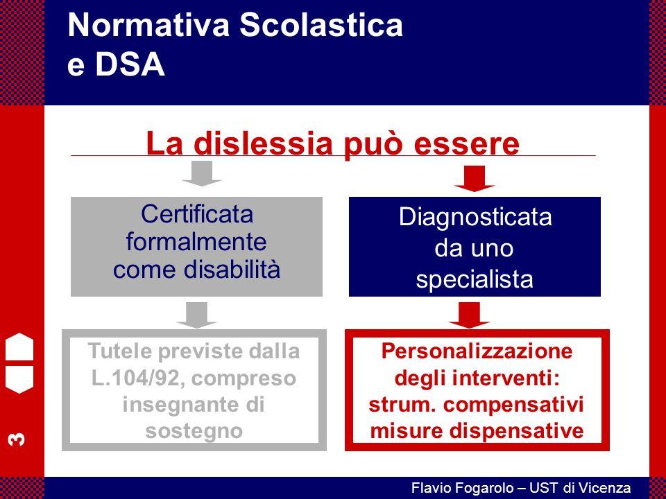 Normativa Scolastica e DSA