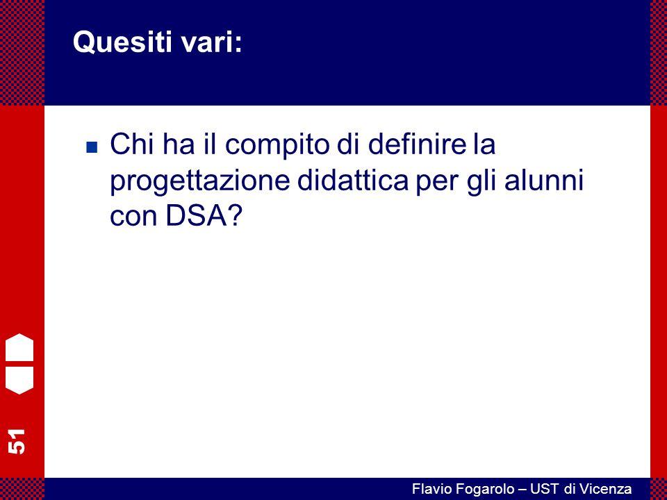 Quesiti vari: Chi ha il compito di definire la progettazione didattica per gli alunni con DSA