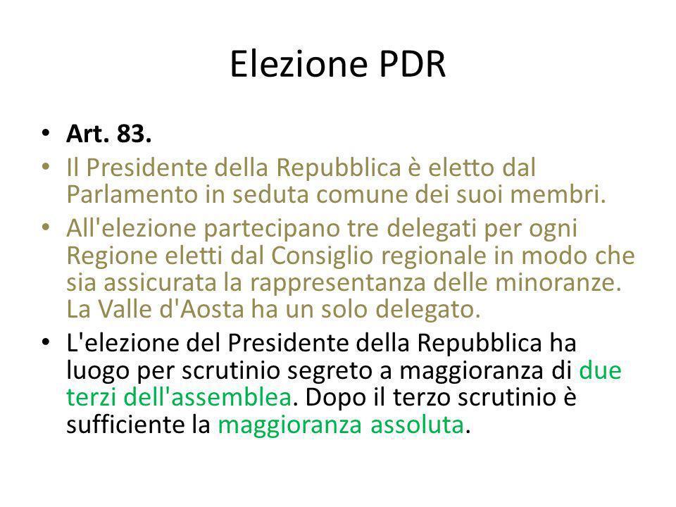 Elezione PDR Art. 83. Il Presidente della Repubblica è eletto dal Parlamento in seduta comune dei suoi membri.