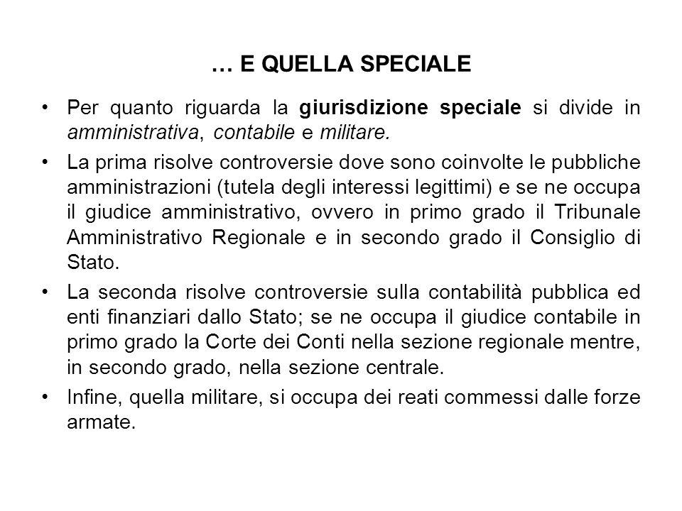 … E QUELLA SPECIALE Per quanto riguarda la giurisdizione speciale si divide in amministrativa, contabile e militare.