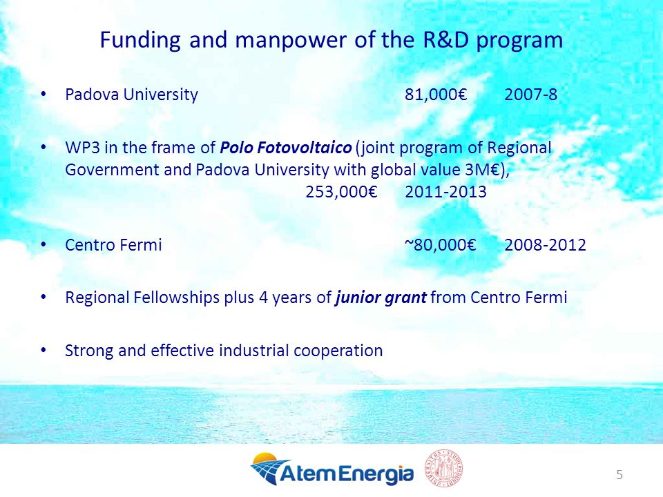 Funding and manpower of the R&D program