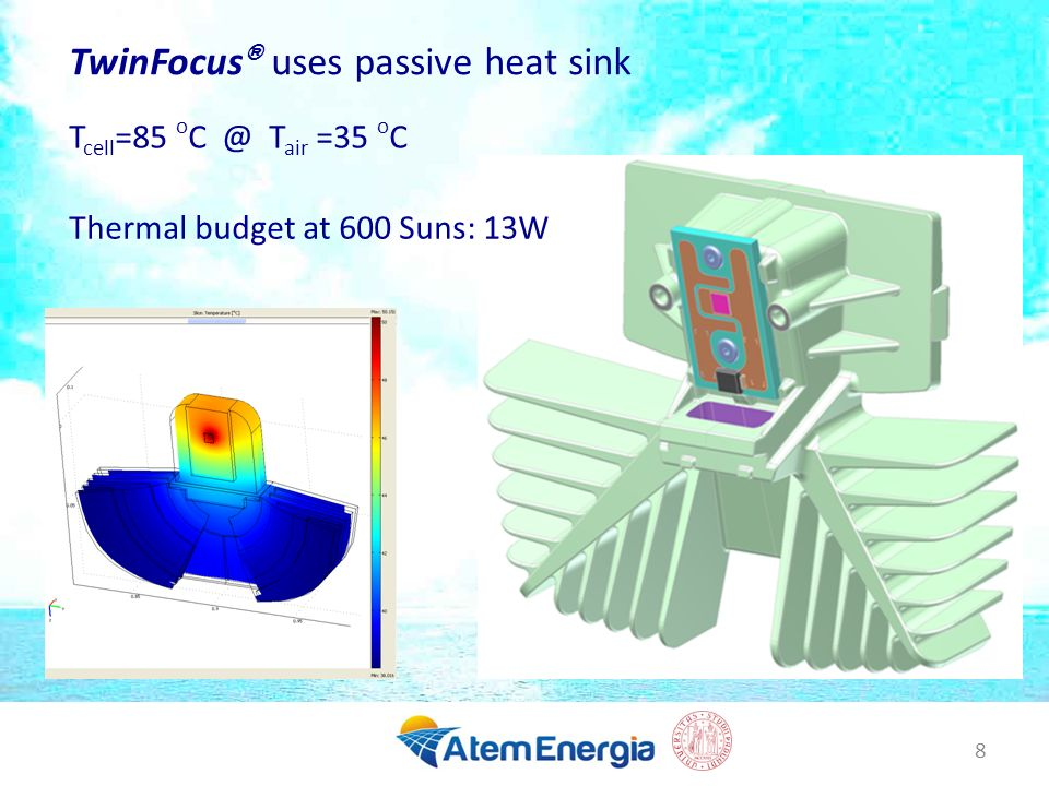 TwinFocus® uses passive heat sink