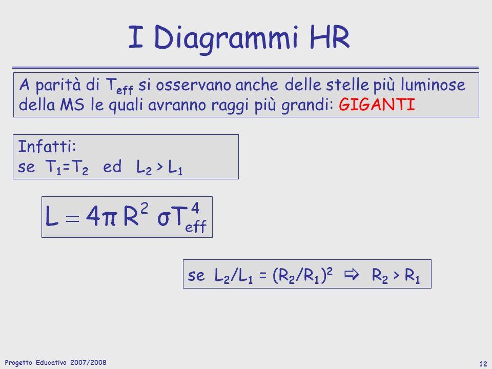 I Diagrammi HR e l'Evoluzione delle Stelle