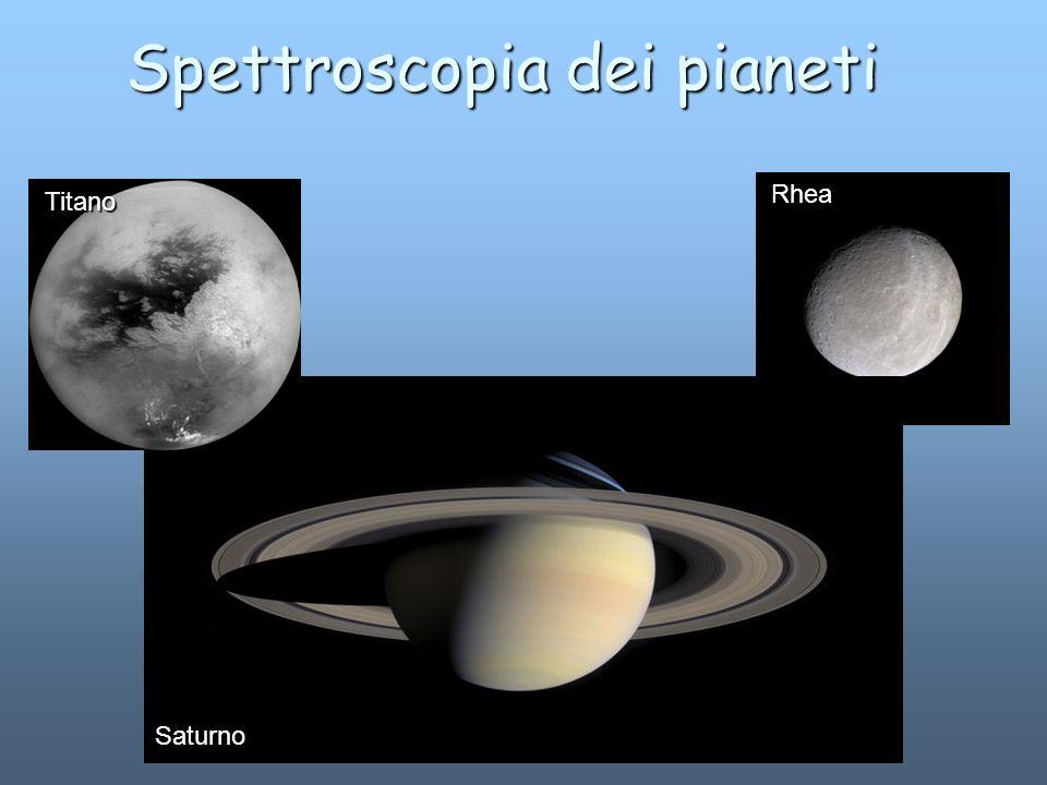 Spettroscopia dei pianeti