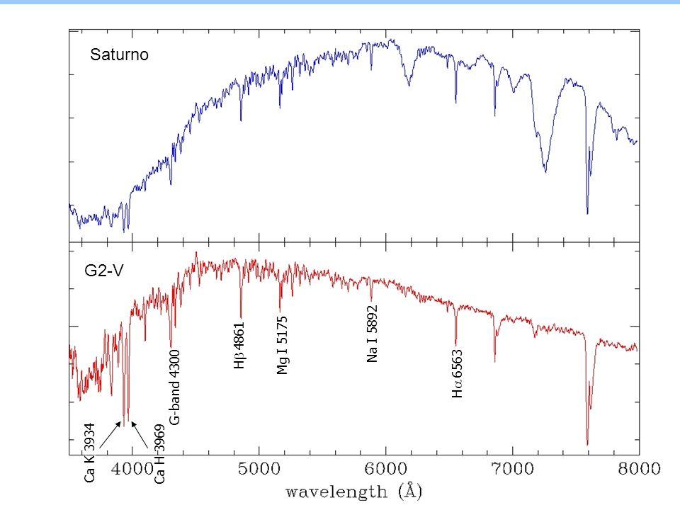 Saturno G2-V Na I 5892 Mg I 5175 Hb 4861 Ha 6563 G-band 4300 Ca K 3934