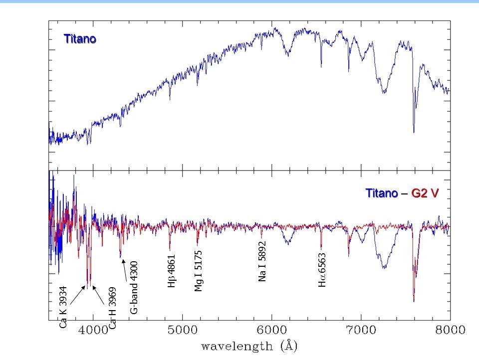Titano Titano – G2 V Na I 5892 Mg I 5175 Ha 6563 Hb 4861 G-band 4300