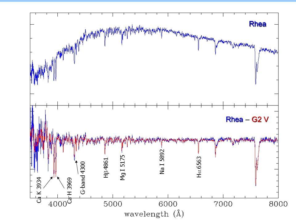 Rhea Rhea – G2 V Na I 5892 Mg I 5175 Ha 6563 Hb 4861 G-band 4300