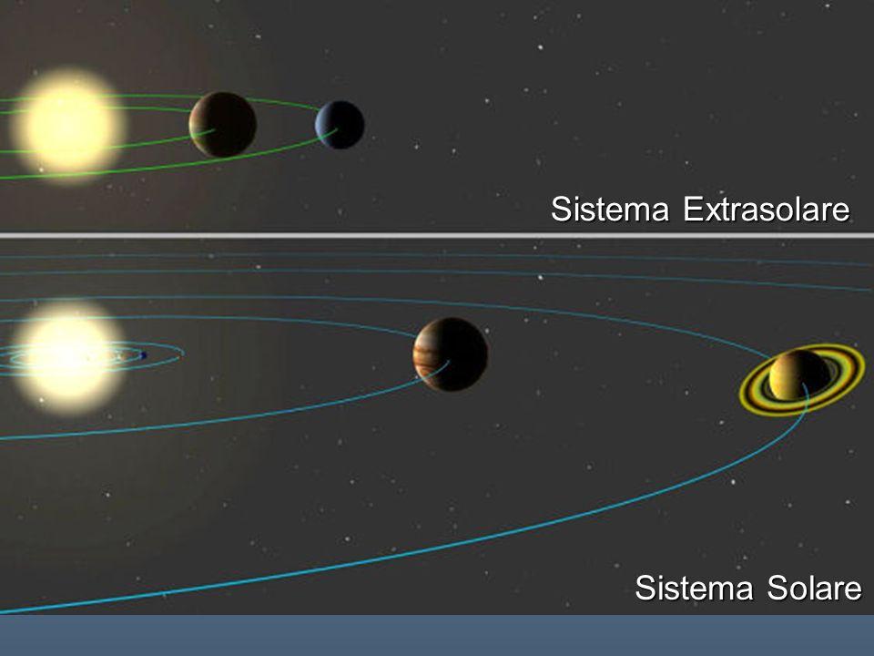 Sistema Extrasolare Sistema Extrasolare Sistema Solare