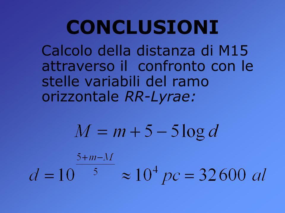 CONCLUSIONI Calcolo della distanza di M15 attraverso il confronto con le stelle variabili del ramo orizzontale RR-Lyrae: