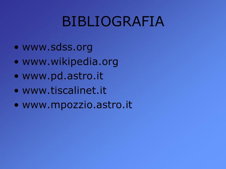BIBLIOGRAFIA www.sdss.org www.wikipedia.org www.pd.astro.it