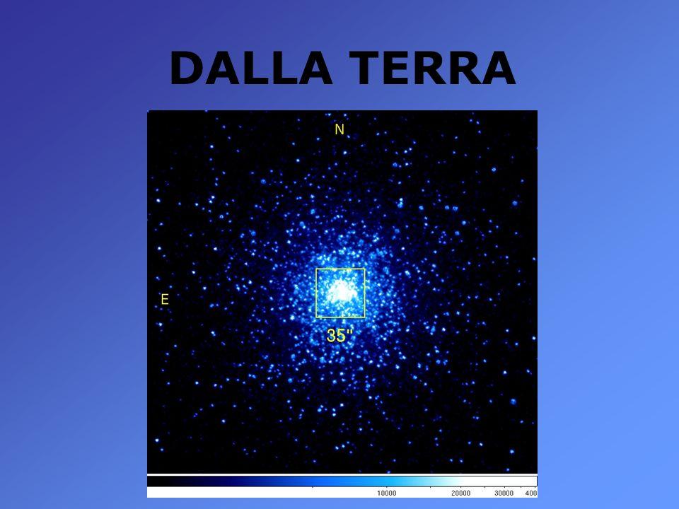 DALLA TERRA