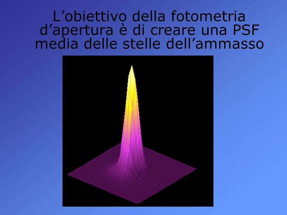 L'obiettivo della fotometria d'apertura è di creare una PSF media delle stelle dell'ammasso