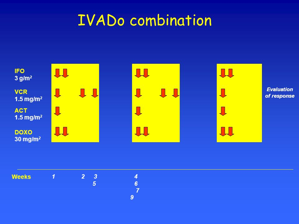 IVADo combination IFO 3 g/m2 VCR 1.5 mg/m2 ACT DOXO 30 mg/m2 Weeks