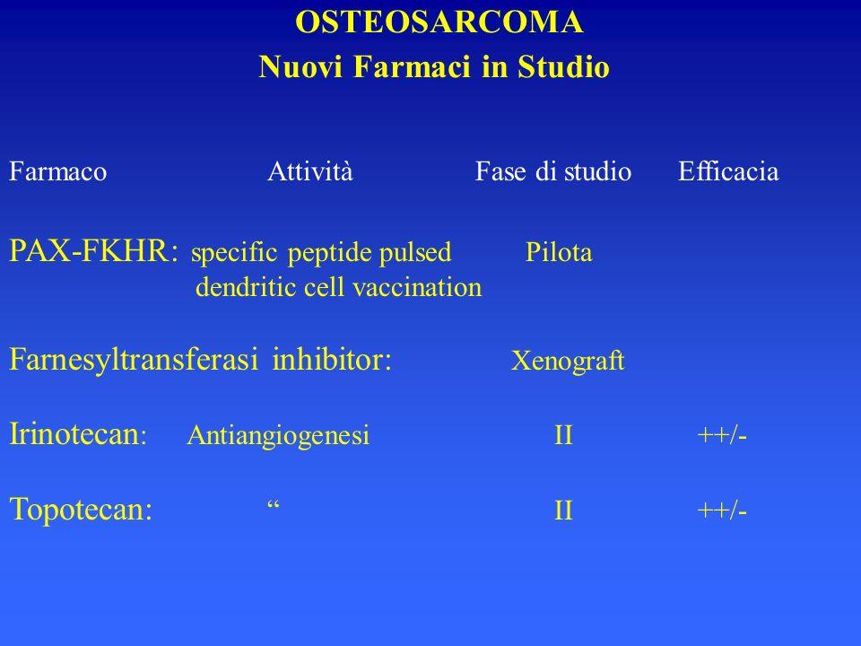 OSTEOSARCOMA Nuovi Farmaci in Studio
