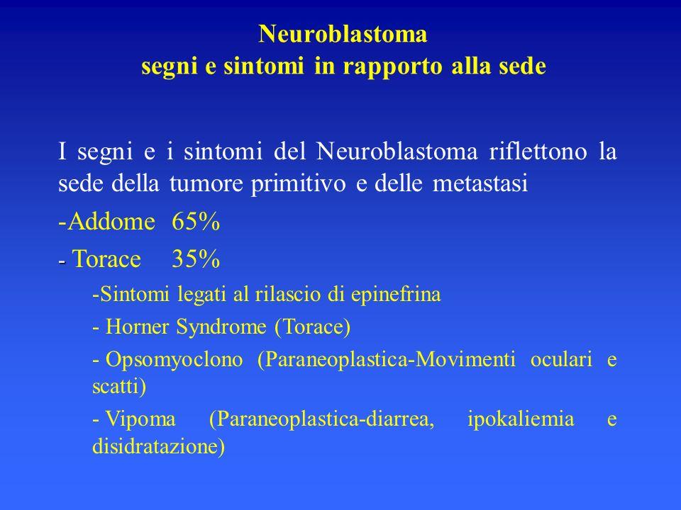 Neuroblastoma segni e sintomi in rapporto alla sede