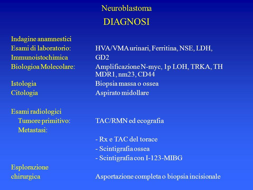 DIAGNOSI Neuroblastoma Indagine anamnestici