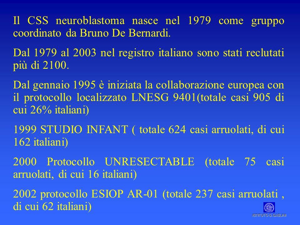 1999 STUDIO INFANT ( totale 624 casi arruolati, di cui 162 italiani)