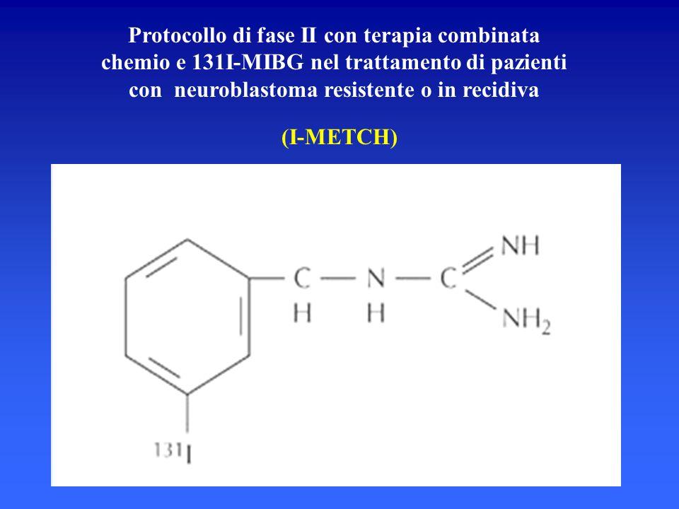 Protocollo di fase II con terapia combinata chemio e 131I-MIBG nel trattamento di pazienti con neuroblastoma resistente o in recidiva