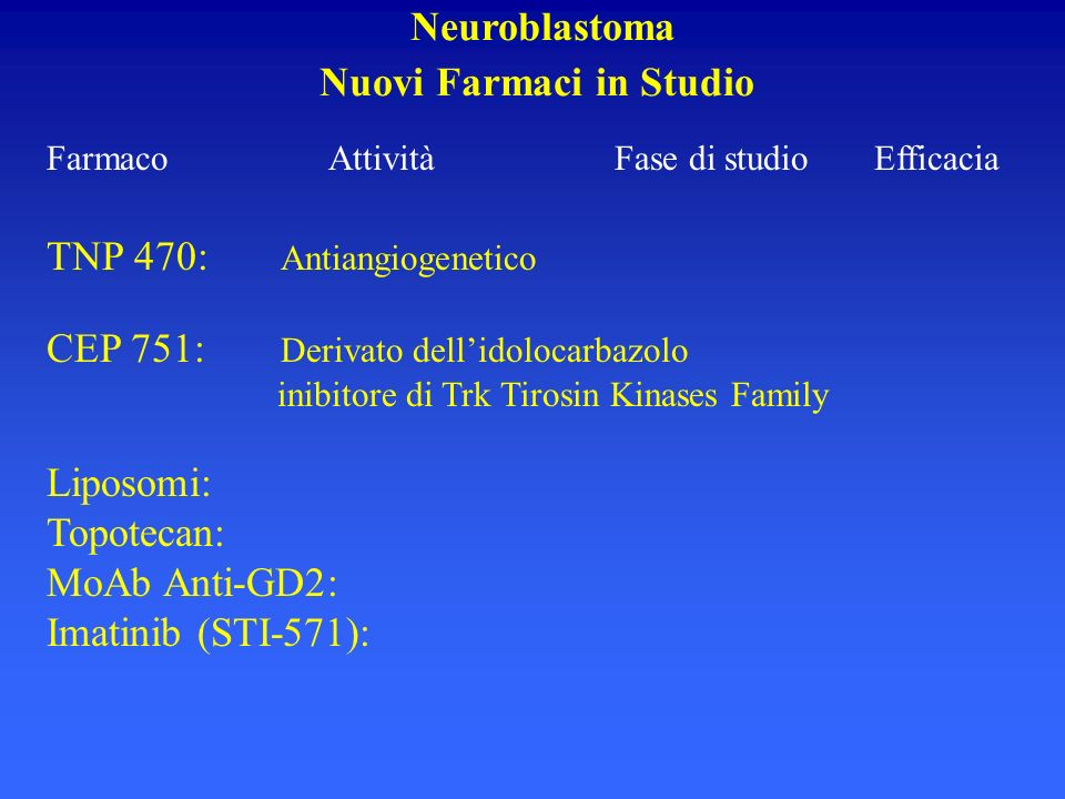 Neuroblastoma Nuovi Farmaci in Studio