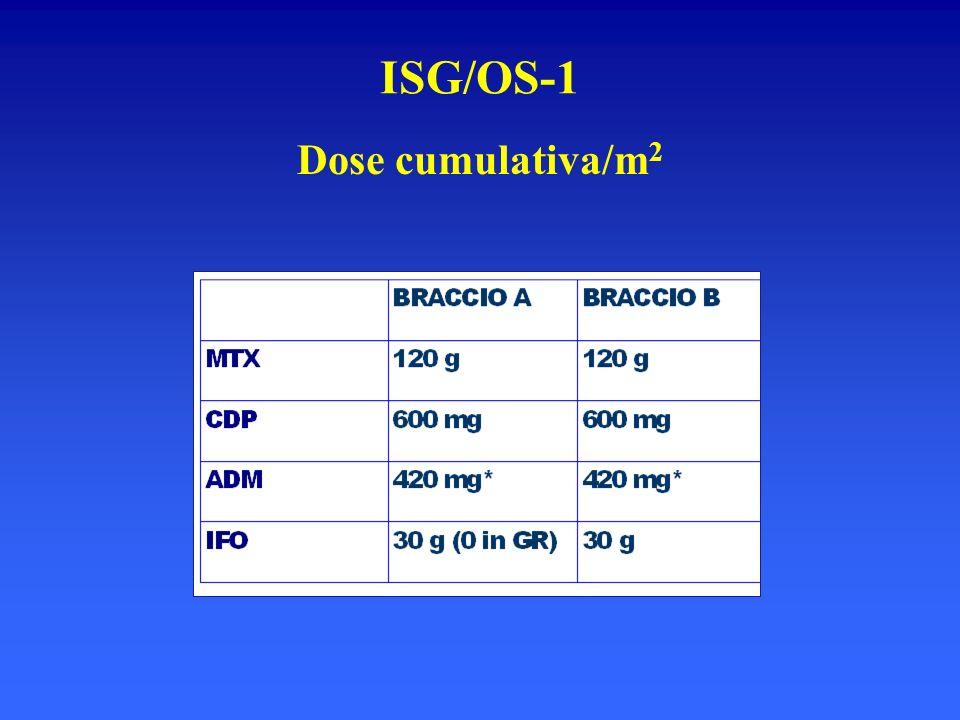 ISG/OS-1 Dose cumulativa/m2