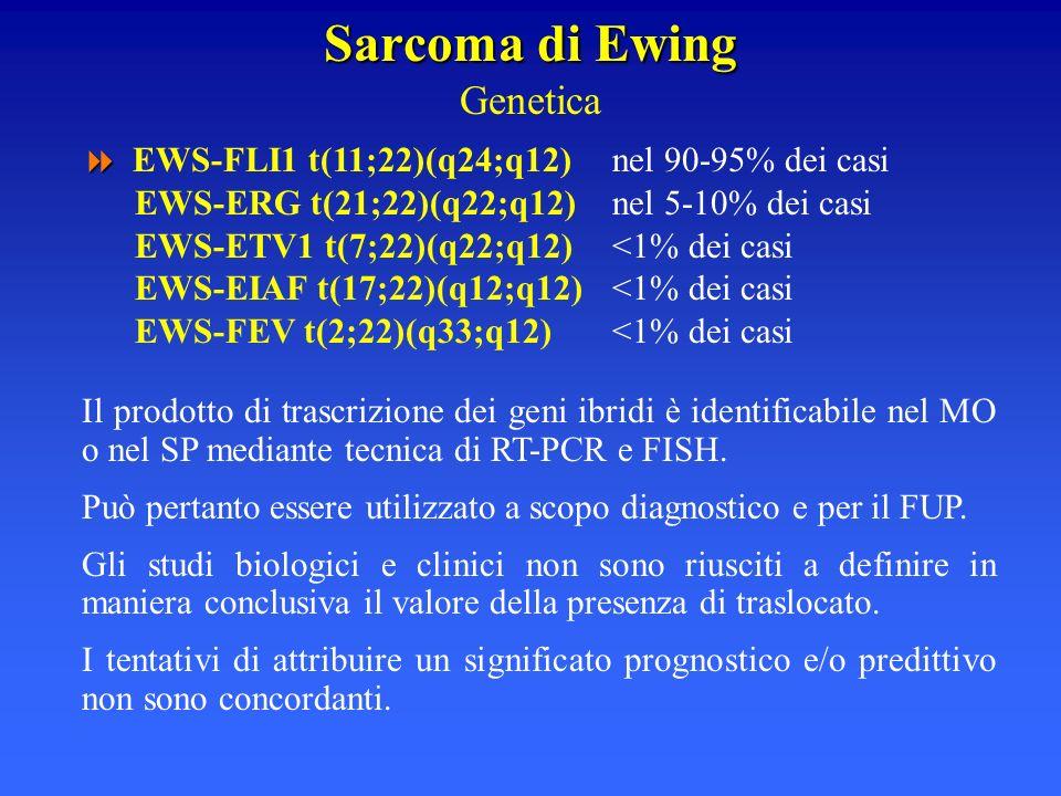 Sarcoma di Ewing Genetica