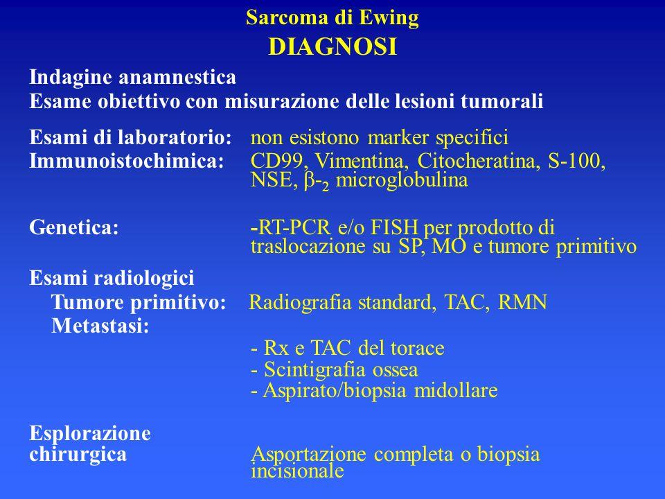 DIAGNOSI Sarcoma di Ewing Indagine anamnestica