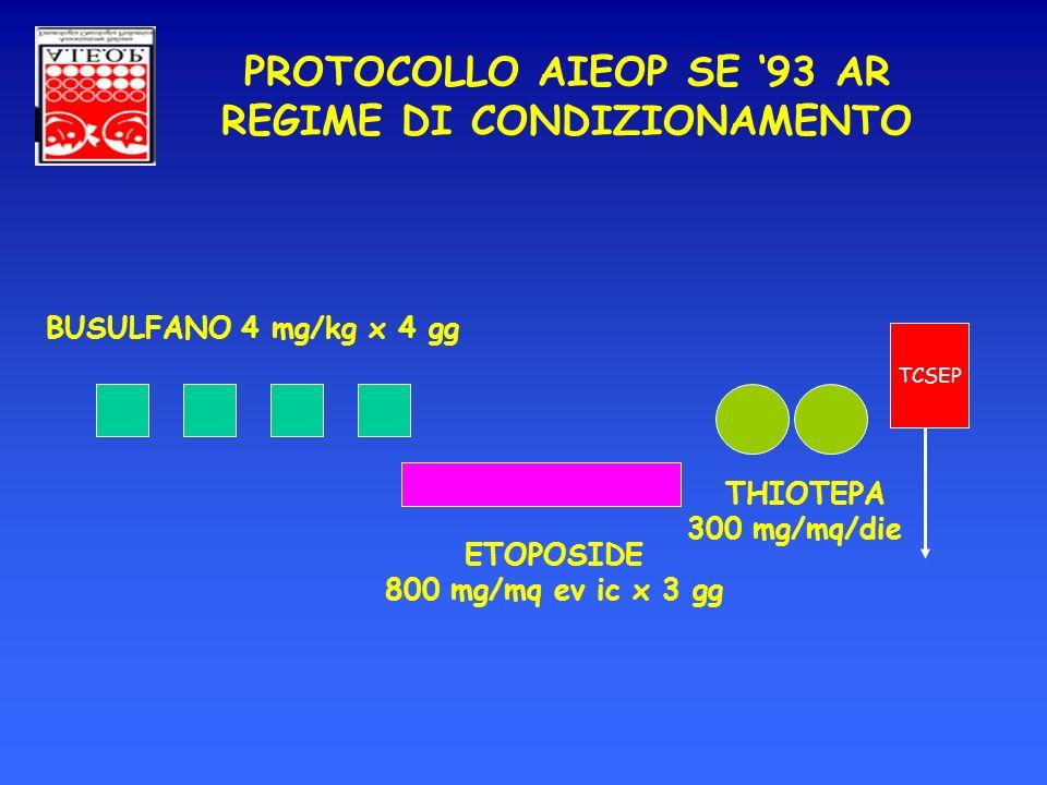 PROTOCOLLO AIEOP SE '93 AR REGIME DI CONDIZIONAMENTO