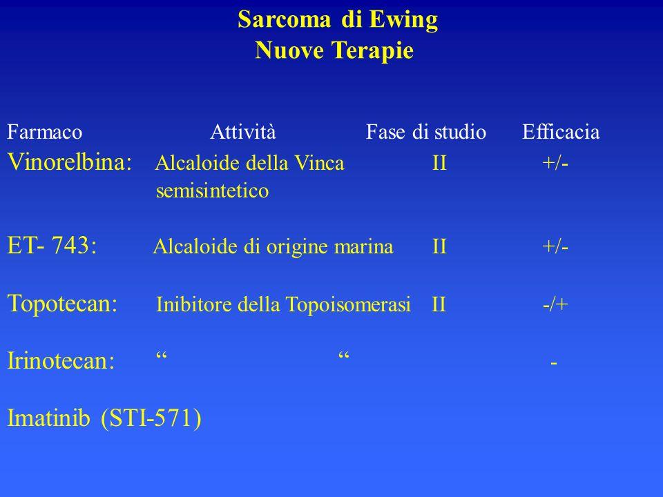 Sarcoma di Ewing Nuove Terapie