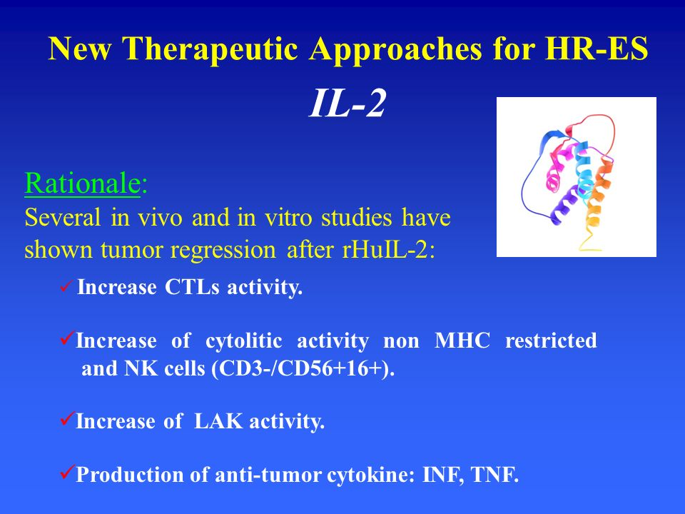 New Therapeutic Approaches for HR-ES IL-2