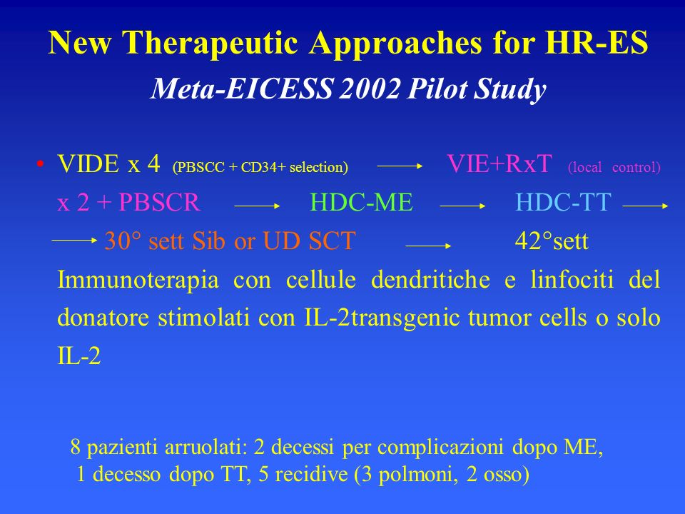 New Therapeutic Approaches for HR-ES Meta-EICESS 2002 Pilot Study