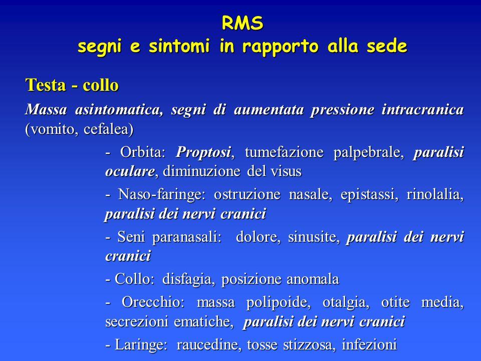 RMS segni e sintomi in rapporto alla sede