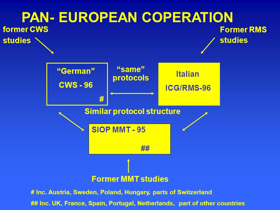 PAN- EUROPEAN COPERATION
